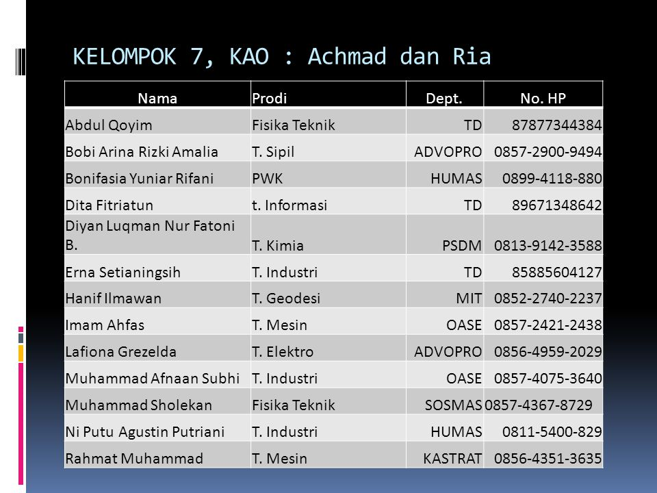 KELOMPOK 7, KAO : Achmad dan Ria