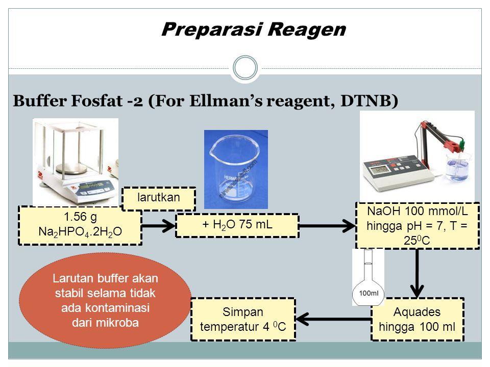 Preparasi Reagen Buffer Fosfat -2 (For Ellman's reagent, DTNB)