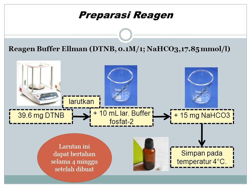 Preparasi Reagen Reagen Buffer Ellman (DTNB, 0.1M/1; NaHCO3,17.85 mmol/l) larutkan. + 10 mL lar. Buffer fosfat-2.