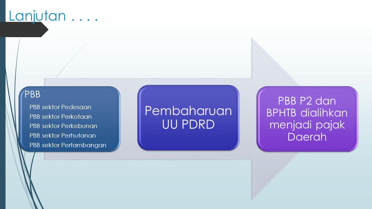 PBB P2 dan BPHTB dialihkan menjadi pajak Daerah