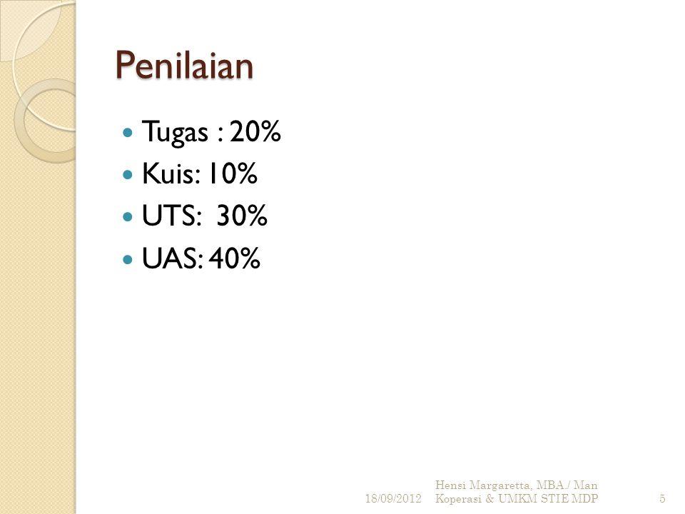 Penilaian Tugas : 20% Kuis: 10% UTS: 30% UAS: 40%