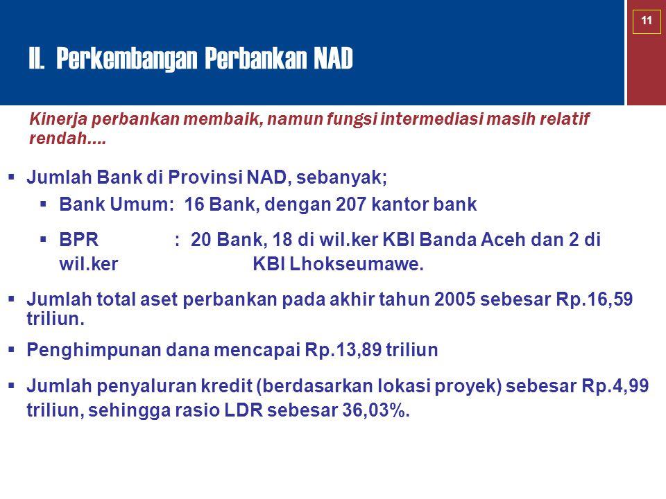 II. Perkembangan Perbankan NAD