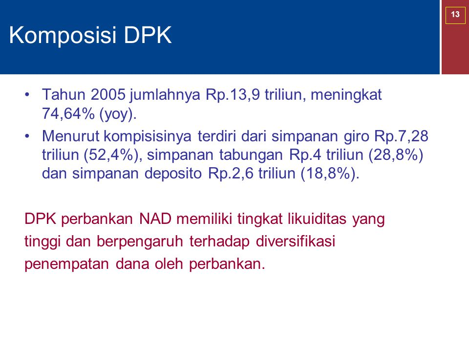 Komposisi DPK Tahun 2005 jumlahnya Rp.13,9 triliun, meningkat 74,64% (yoy).
