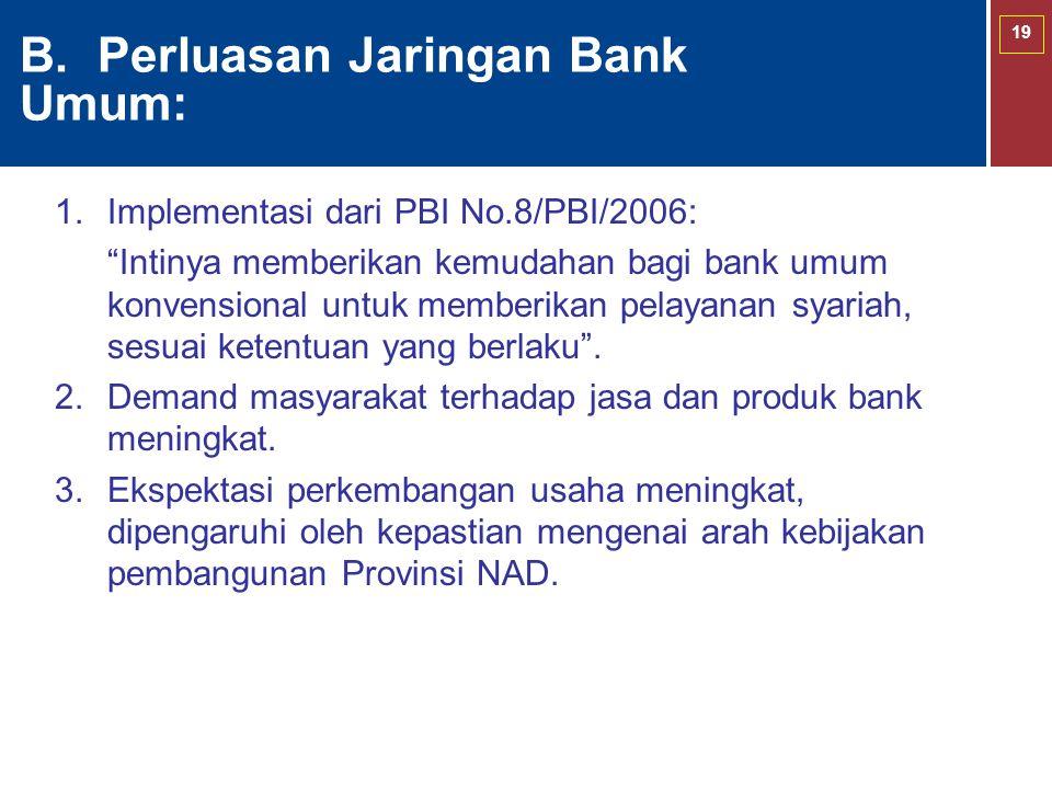 B. Perluasan Jaringan Bank Umum: