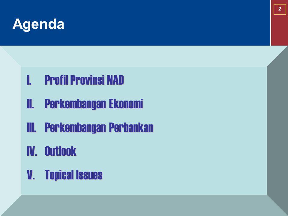 Agenda Profil Provinsi NAD Perkembangan Ekonomi Perkembangan Perbankan