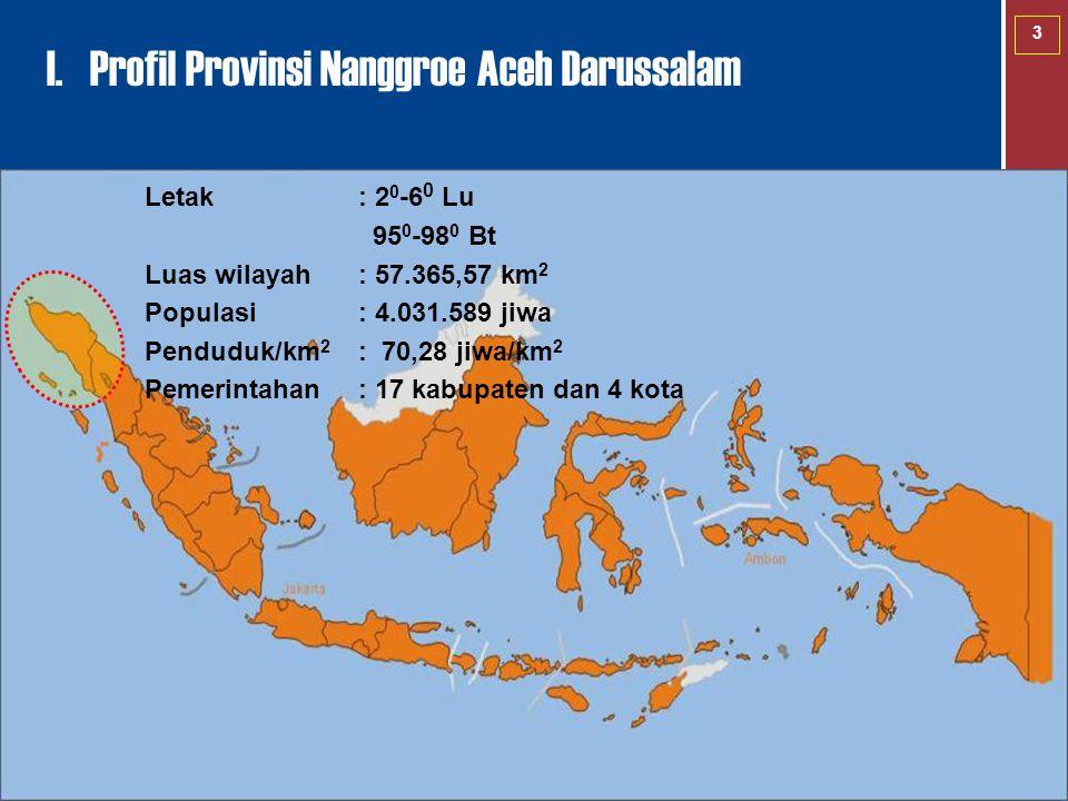 I. Profil Provinsi Nanggroe Aceh Darussalam