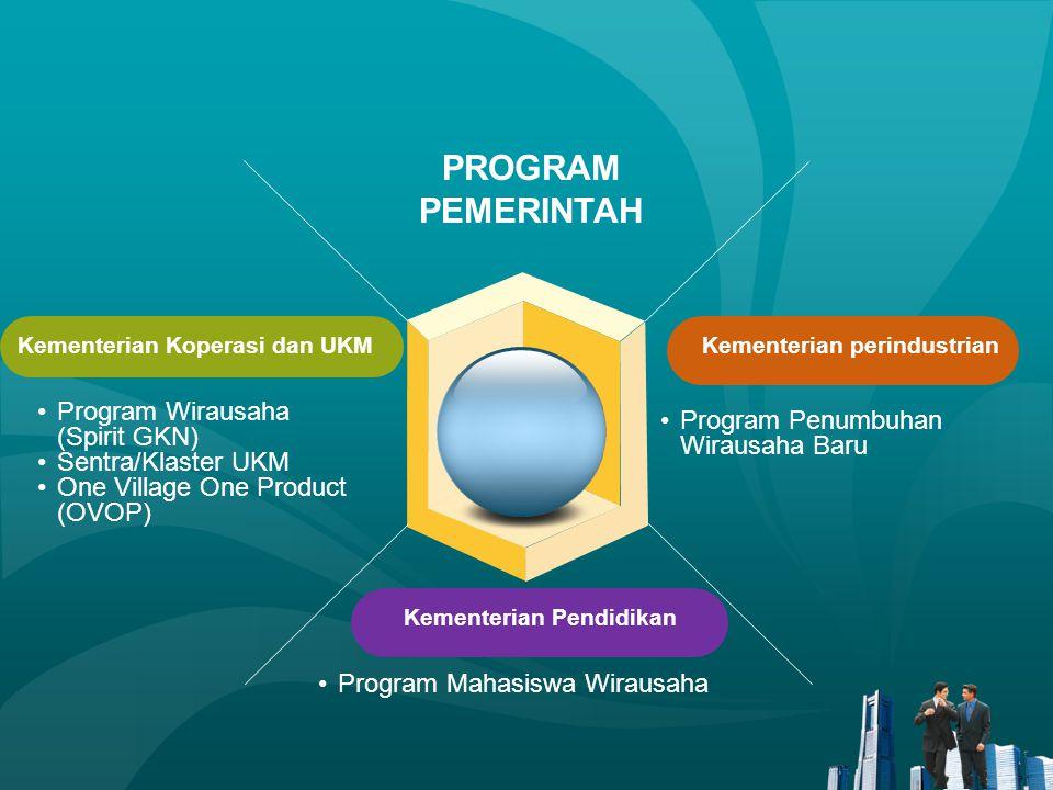 PROGRAM PEMERINTAH Program Wirausaha (Spirit GKN)