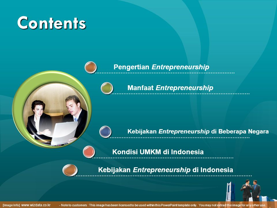 Contents Pengertian Entrepreneurship Manfaat Entrepreneurship