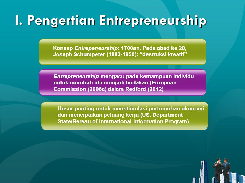I. Pengertian Entrepreneurship