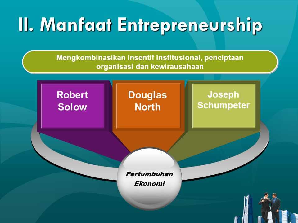 II. Manfaat Entrepreneurship