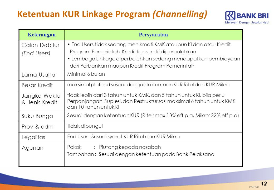 Ketentuan KUR Linkage Program (Channelling)