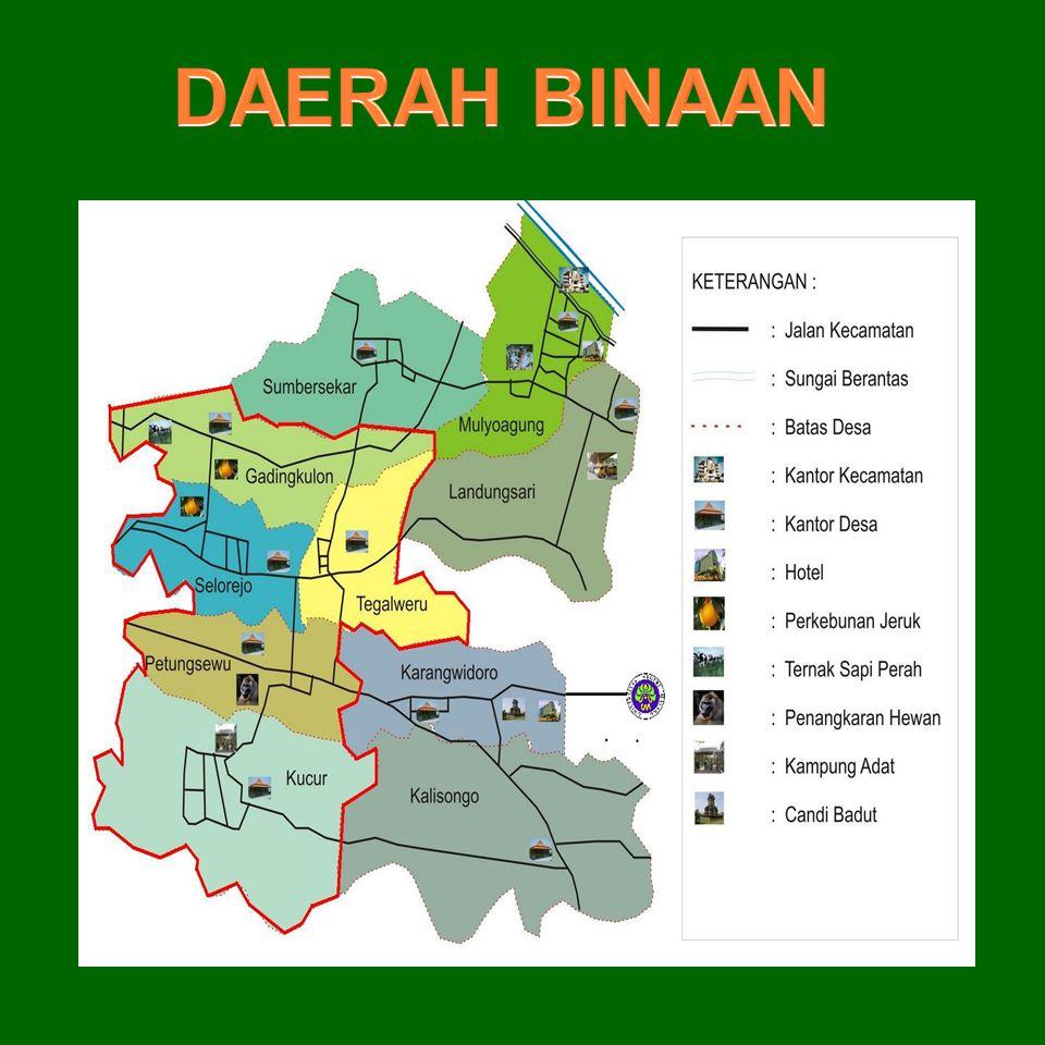 DAERAH BINAAN