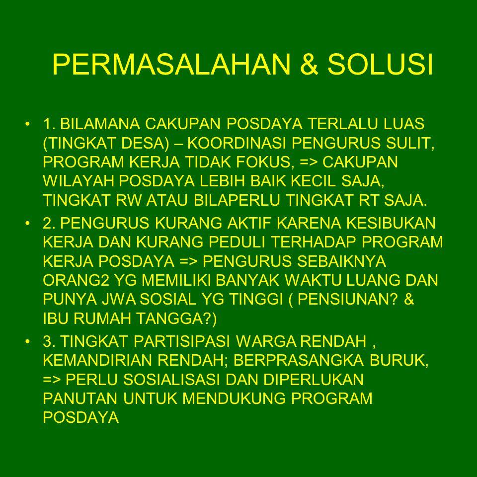 PERMASALAHAN & SOLUSI