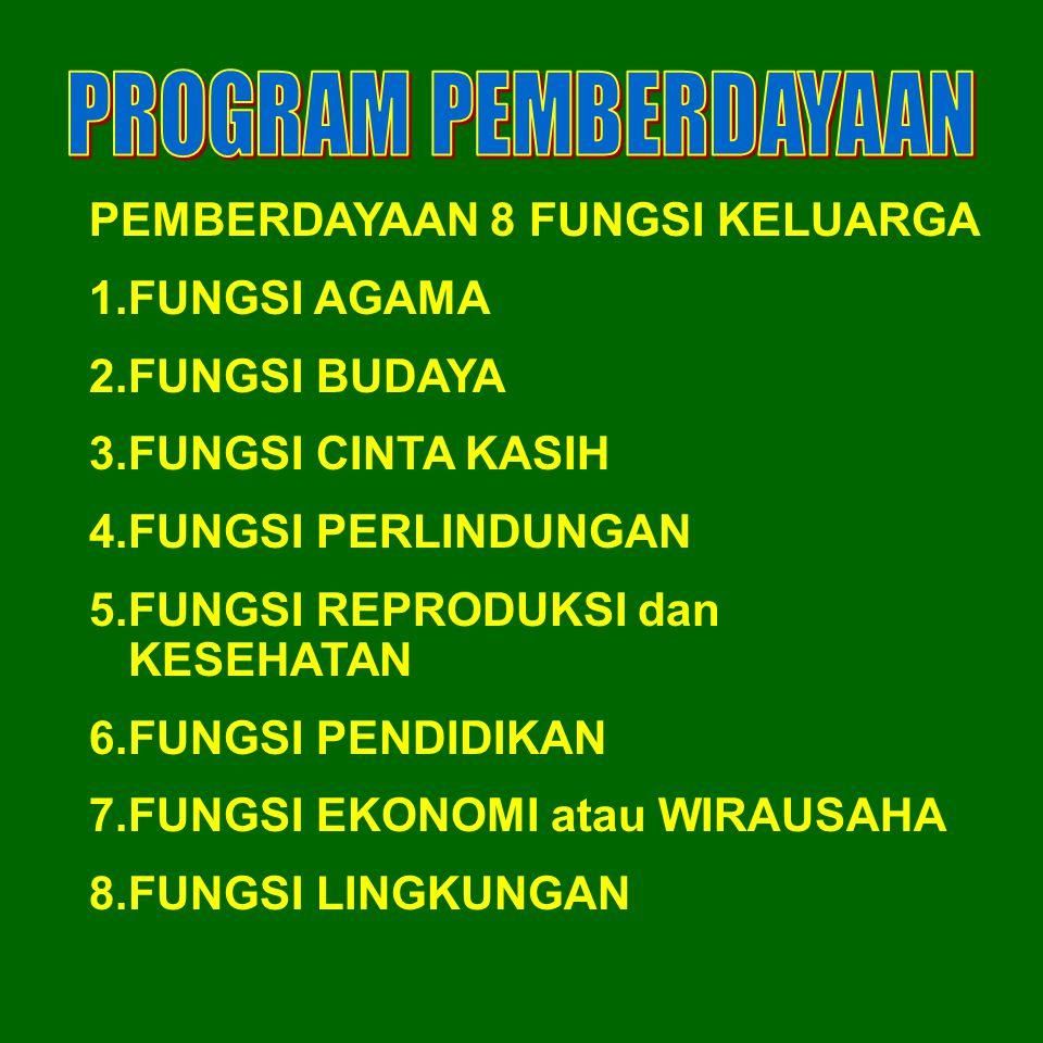 PROGRAM PEMBERDAYAAN PEMBERDAYAAN 8 FUNGSI KELUARGA FUNGSI AGAMA