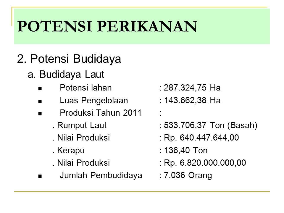 POTENSI PERIKANAN 2. Potensi Budidaya a. Budidaya Laut