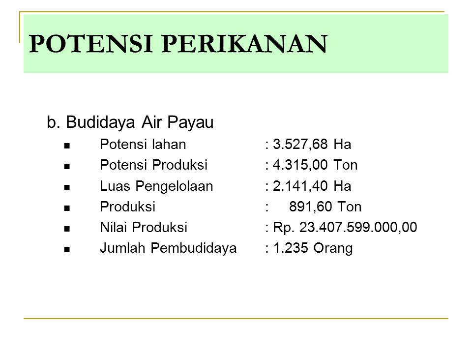 POTENSI PERIKANAN b. Budidaya Air Payau Potensi lahan : 3.527,68 Ha