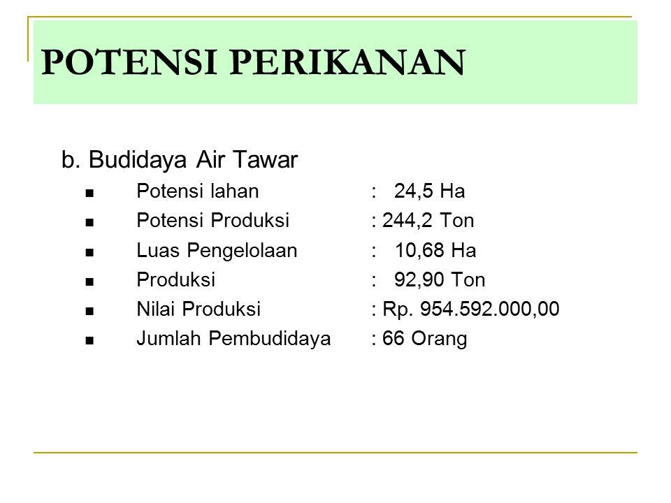 POTENSI PERIKANAN b. Budidaya Air Tawar Potensi lahan : 24,5 Ha