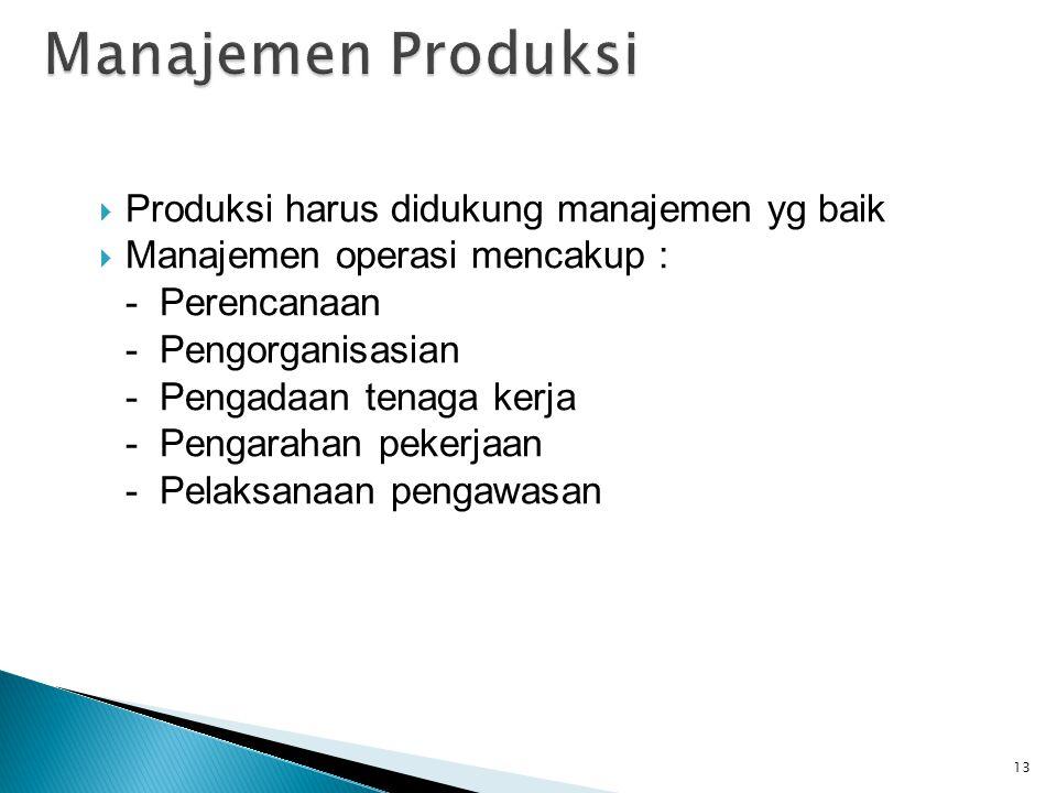 Manajemen Produksi Produksi harus didukung manajemen yg baik