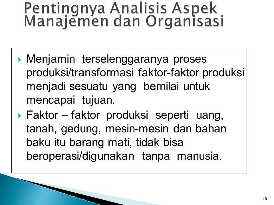 Pentingnya Analisis Aspek Manajemen dan Organisasi
