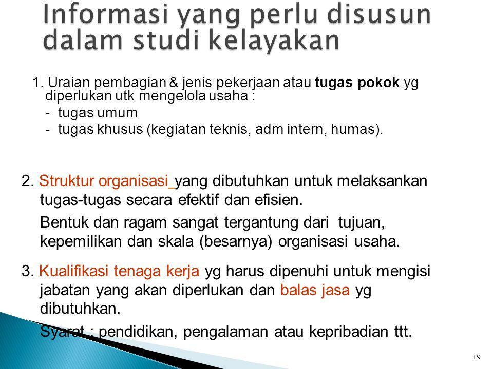 Informasi yang perlu disusun dalam studi kelayakan