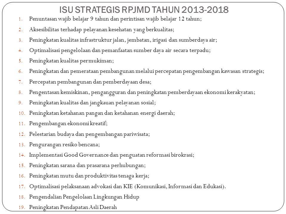 ISU STRATEGIS RPJMD TAHUN 2013-2018