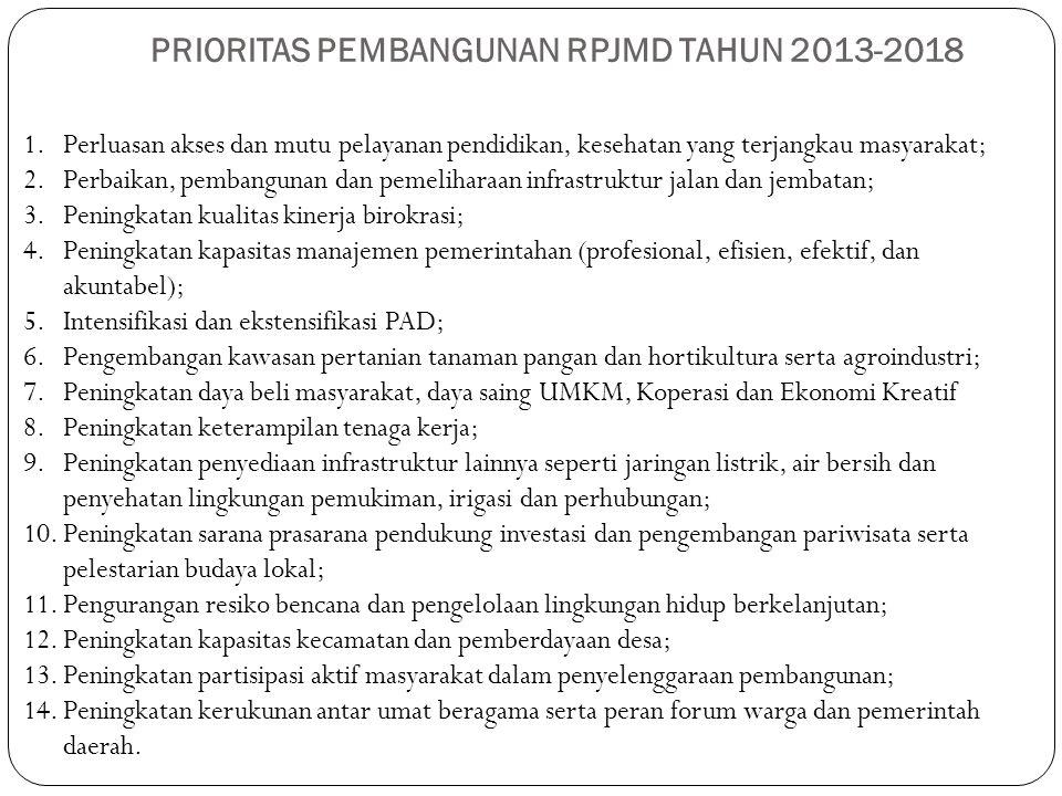 PRIORITAS PEMBANGUNAN RPJMD TAHUN 2013-2018