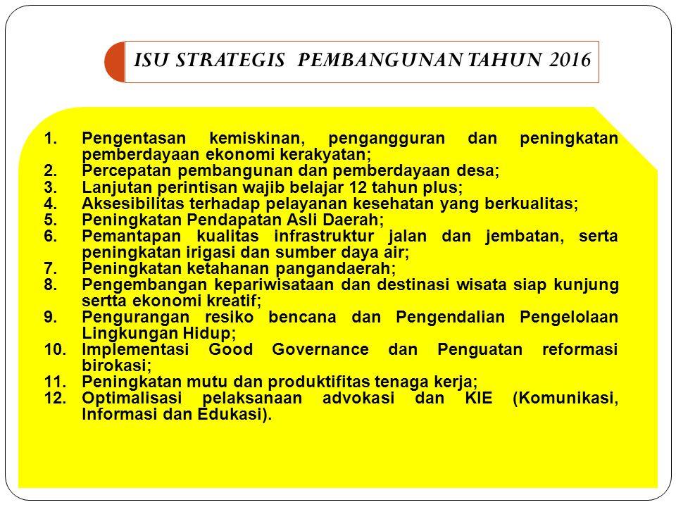 ISU STRATEGIS PEMBANGUNAN TAHUN 2016