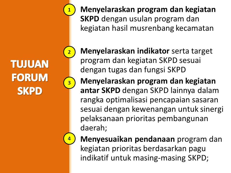 1 Menyelaraskan program dan kegiatan SKPD dengan usulan program dan kegiatan hasil musrenbang kecamatan.