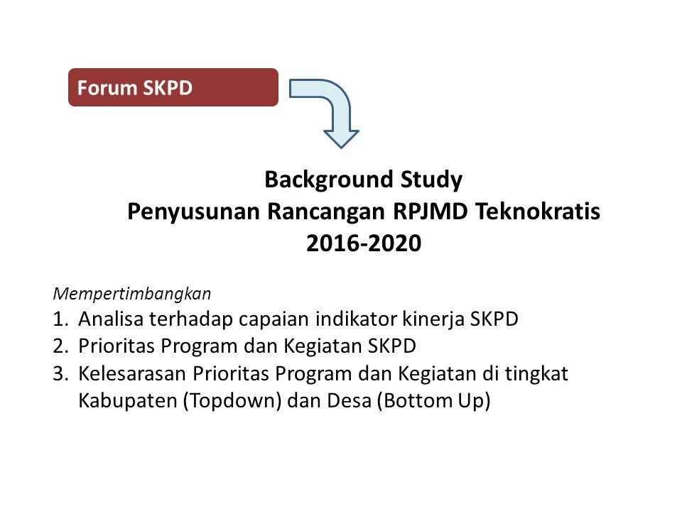 Penyusunan Rancangan RPJMD Teknokratis 2016-2020