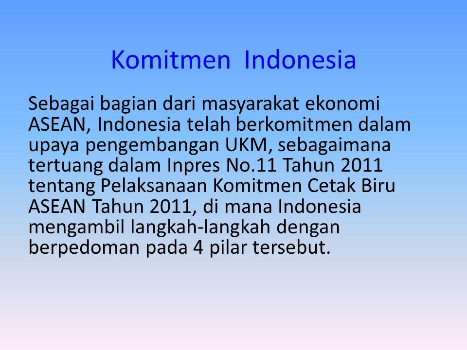 Komitmen Indonesia