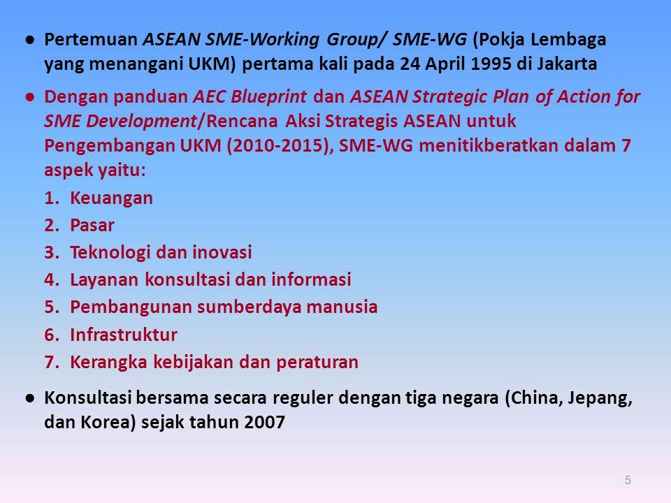 ● Pertemuan ASEAN SME-Working Group/ SME-WG (Pokja Lembaga yang menangani UKM) pertama kali pada 24 April 1995 di Jakarta