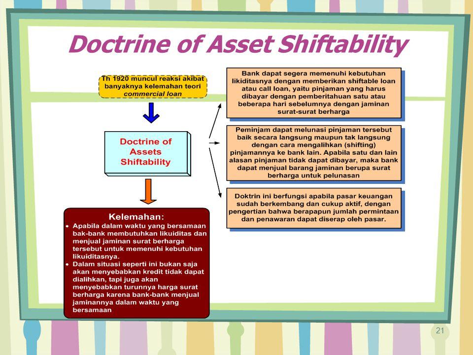Doctrine of Asset Shiftability