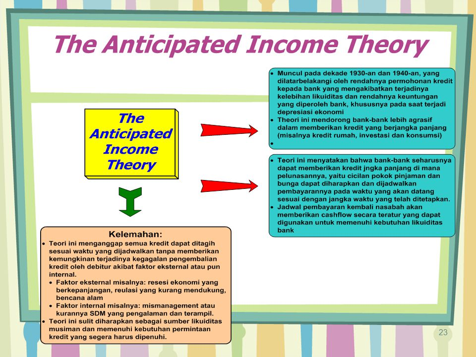 The Anticipated Income Theory