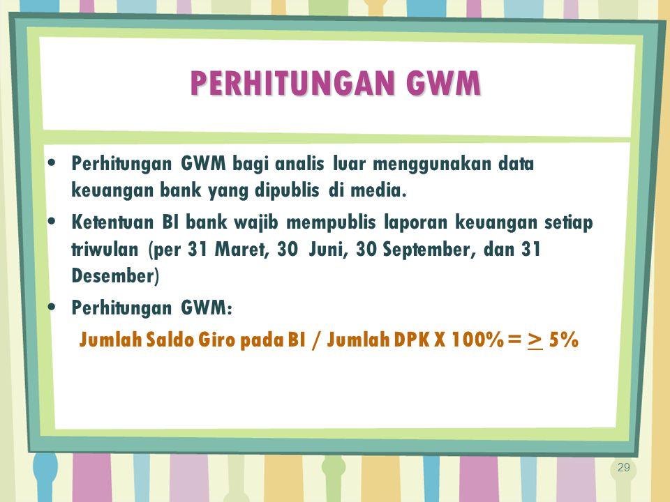 PERHITUNGAN GWM Perhitungan GWM bagi analis luar menggunakan data keuangan bank yang dipublis di media.