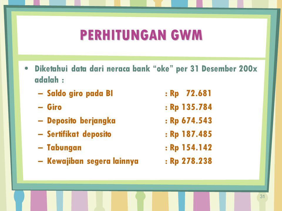 PERHITUNGAN GWM Diketahui data dari neraca bank oke per 31 Desember 200x adalah : Saldo giro pada BI : Rp 72.681.