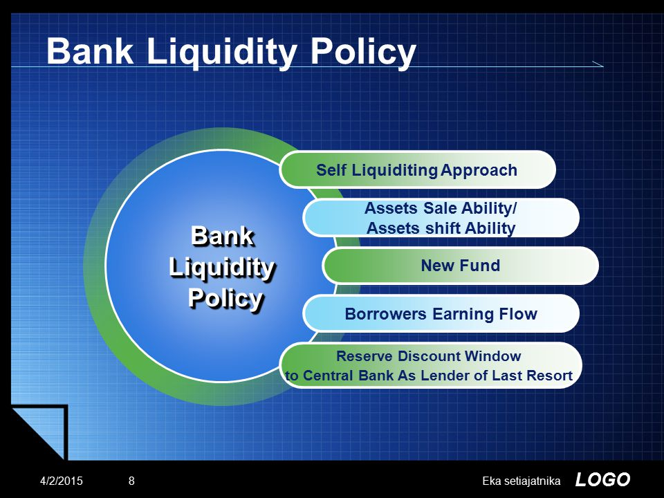Bank Liquidity Policy Bank Liquidity Policy Self Liquiditing Approach