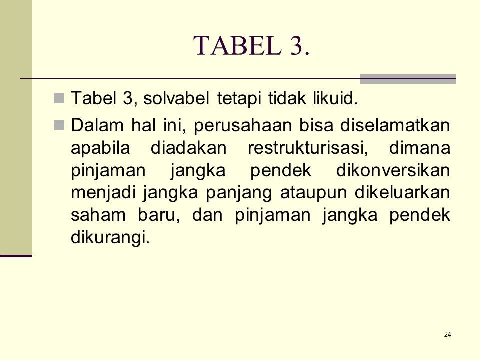 TABEL 3. Tabel 3, solvabel tetapi tidak likuid.