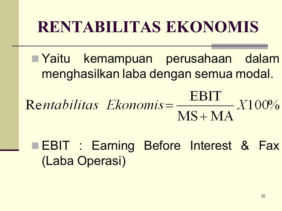 RENTABILITAS EKONOMIS
