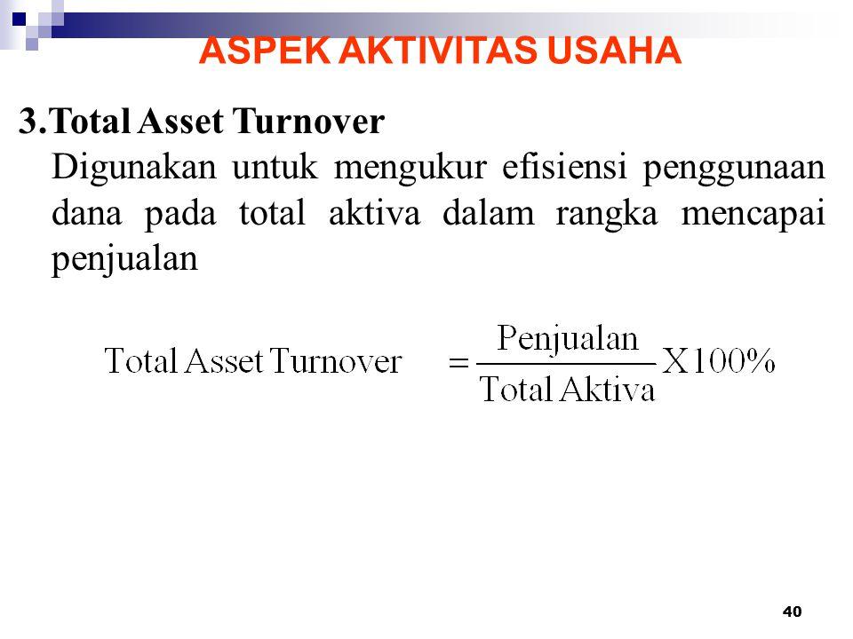 ASPEK AKTIVITAS USAHA 3.Total Asset Turnover.