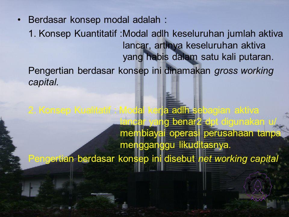 Berdasar konsep modal adalah :
