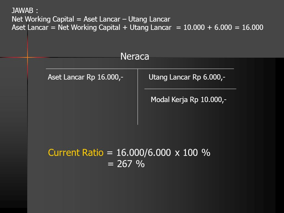 Neraca Current Ratio = 16.000/6.000 x 100 % = 267 % JAWAB :