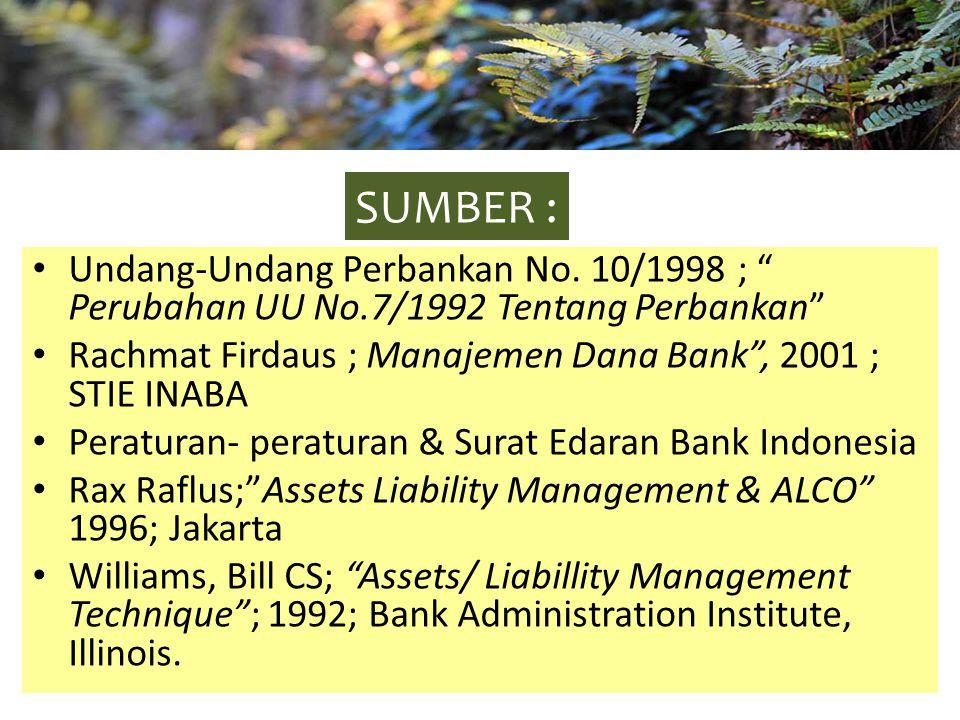 SUMBER : Undang-Undang Perbankan No. 10/1998 ; Perubahan UU No.7/1992 Tentang Perbankan Rachmat Firdaus ; Manajemen Dana Bank , 2001 ; STIE INABA.