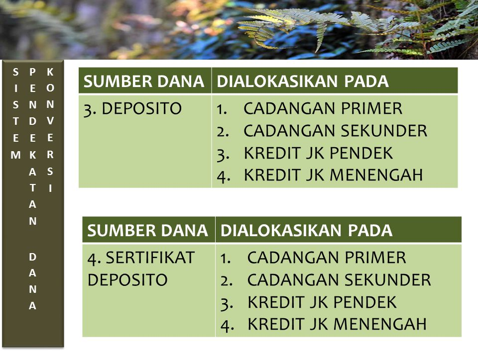 SUMBER DANA DIALOKASIKAN PADA 3. DEPOSITO CADANGAN PRIMER