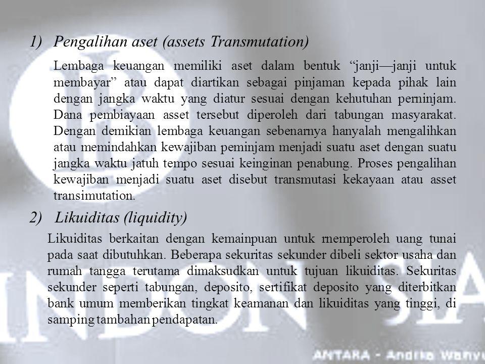 Pengalihan aset (assets Transmutation)