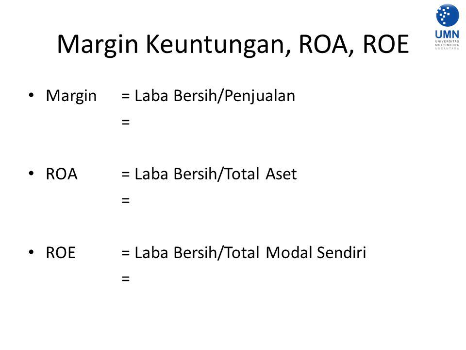 Margin Keuntungan, ROA, ROE