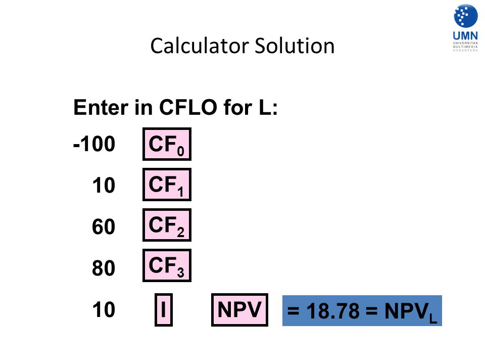 Calculator Solution Enter in CFLO for L: -100 10 60 80 CF0 CF1 CF2 CF3