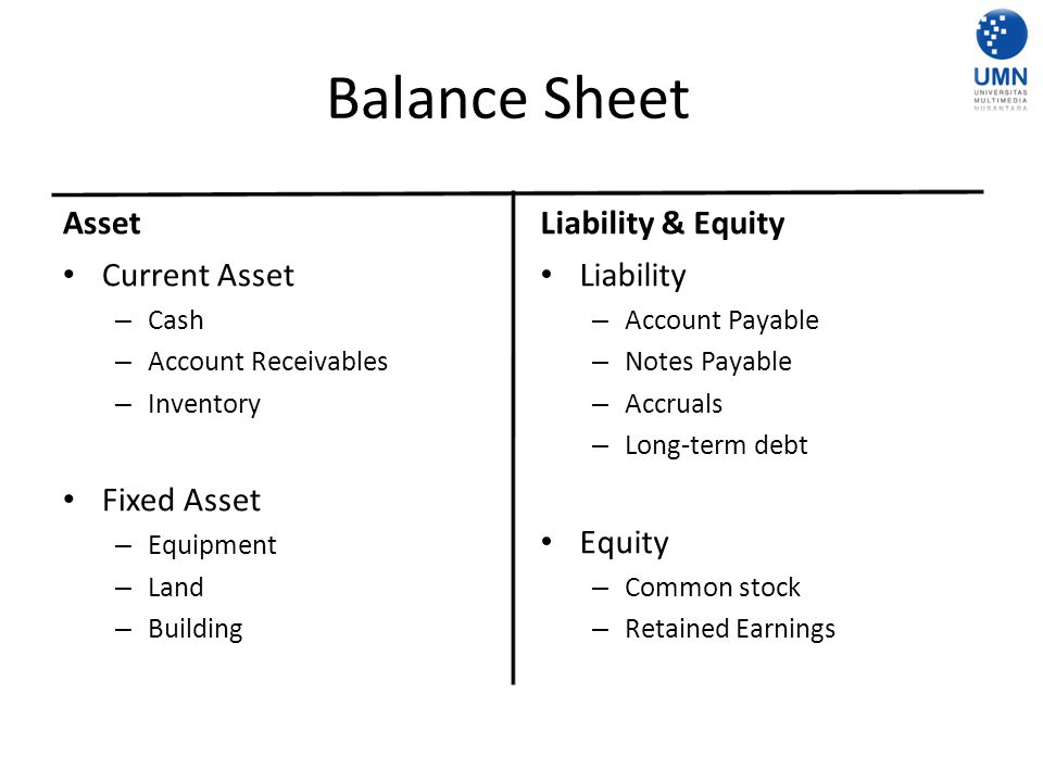 Balance Sheet Asset Liability & Equity Current Asset Fixed Asset