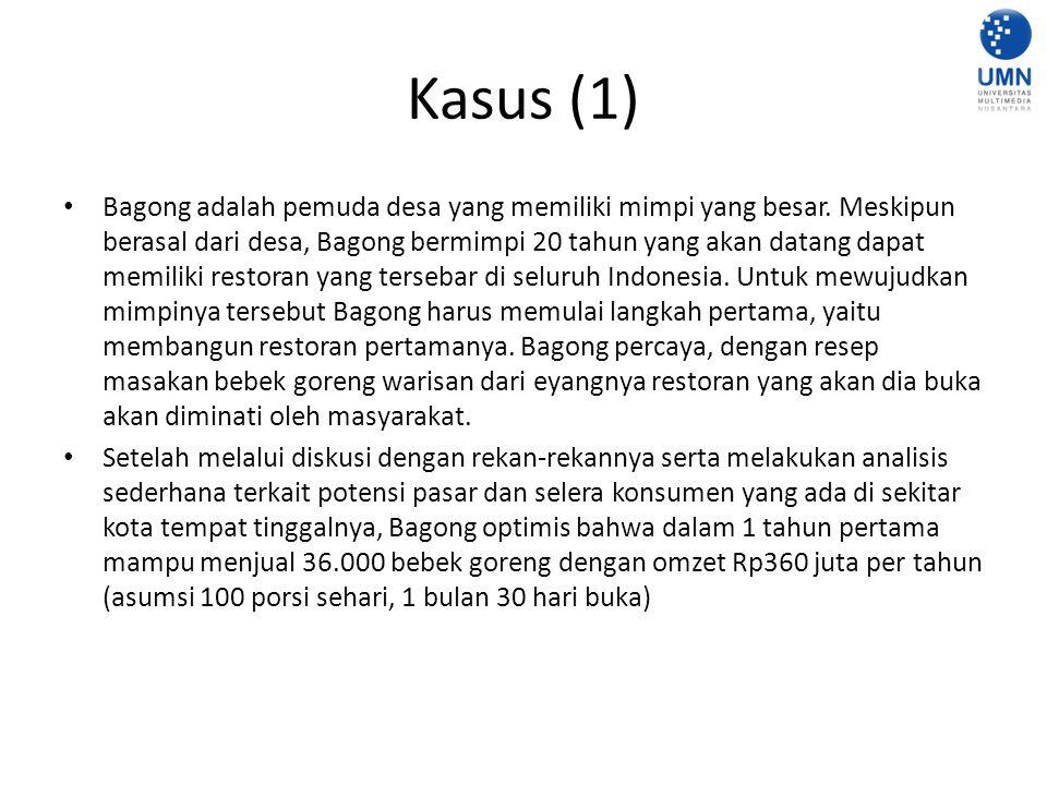 Kasus (1)