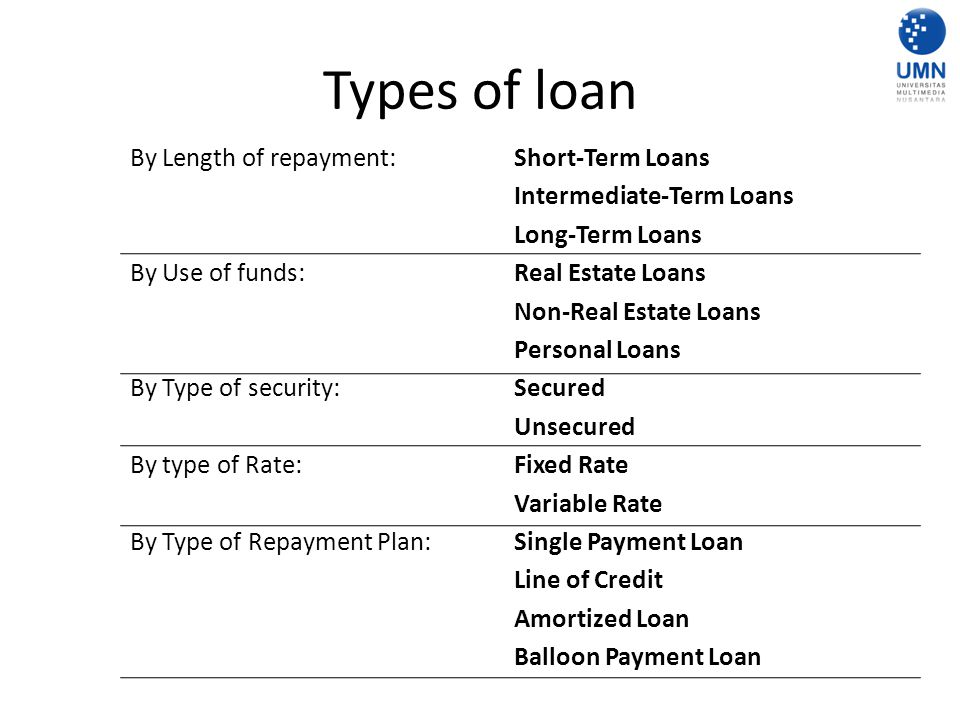 Types of loan By Length of repayment: Short-Term Loans