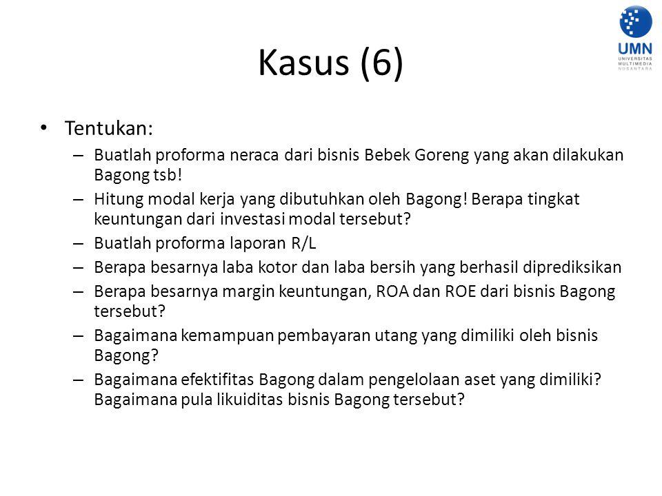Kasus (6) Tentukan: Buatlah proforma neraca dari bisnis Bebek Goreng yang akan dilakukan Bagong tsb!